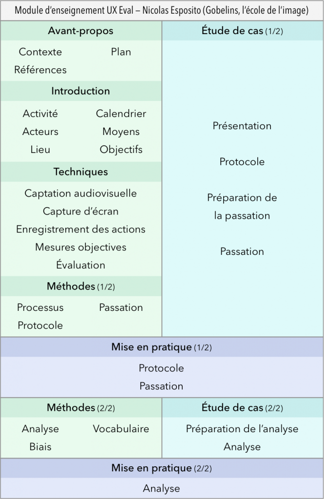 UX Eval - Programme